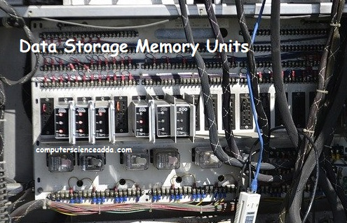 Computer Data Storage Memory Units from Smallest to Largest